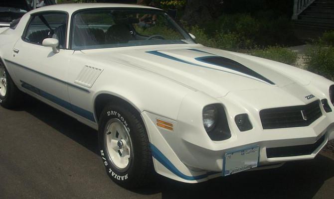 1979 Camaro Z/28